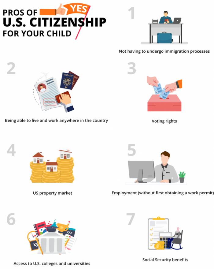 Kids-Pros-Info